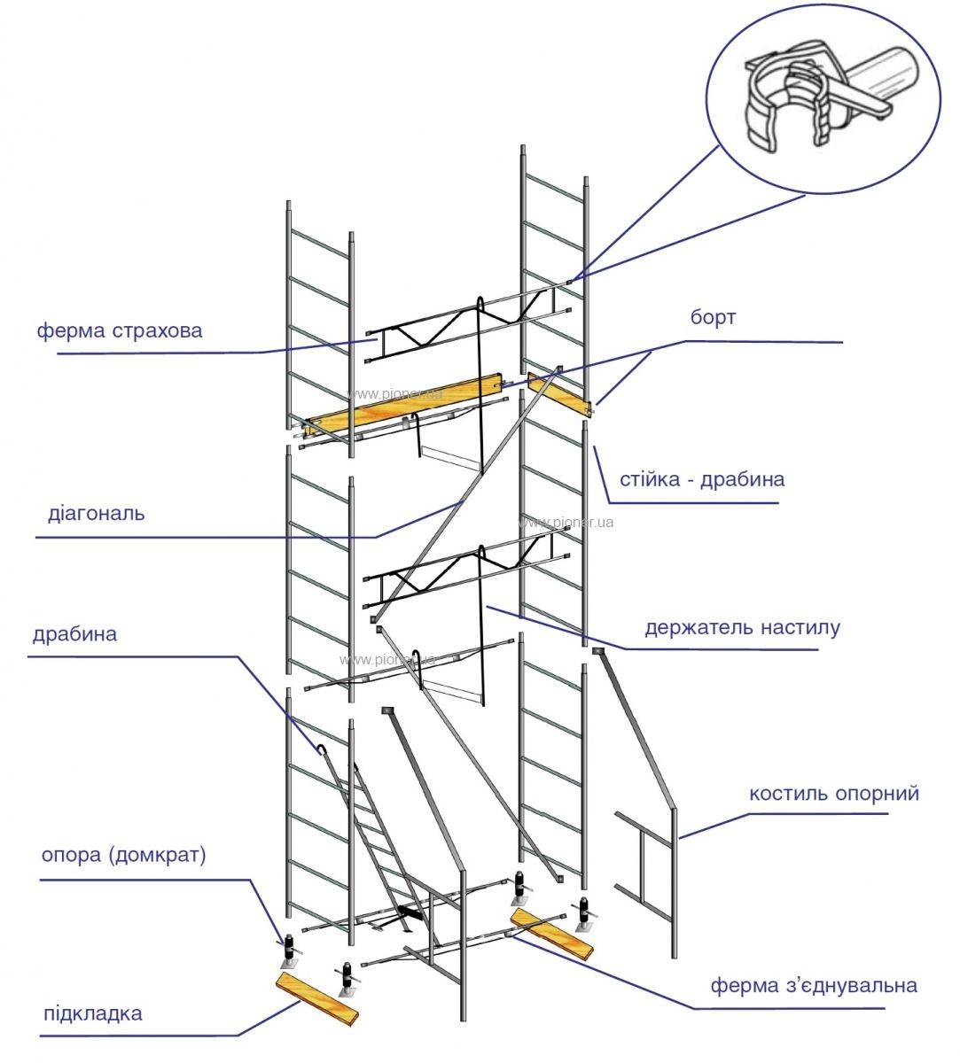 Крепление строительных лесов к фасаду схема